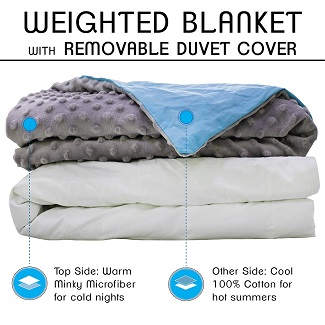 CMFRT Weighted Blankets Coupon